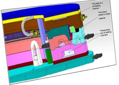 Thermal Analysis of Curing Tool