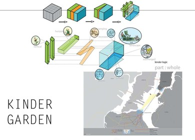 Kinder-Garden