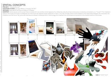 Spatial Concepts: Personal Domain