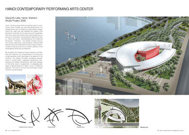 HANOI CONTEMPORARY PERFORMING ARTS CENTER