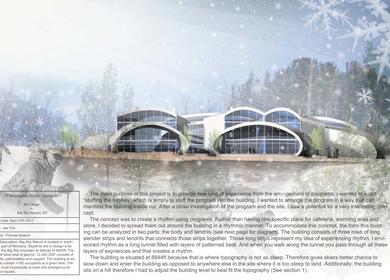 Big Sky Ski Lodge