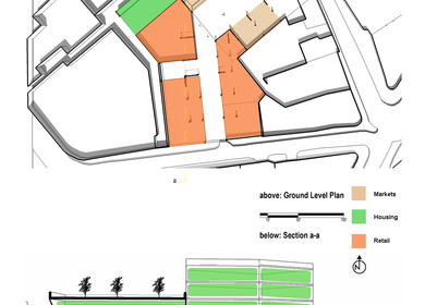 Housing+Retail Proposal