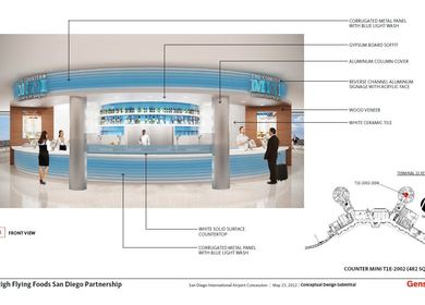 San Diego Airport Concessions