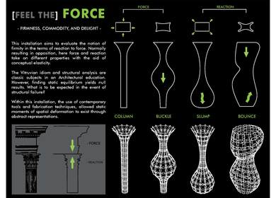 Feel the [FORCE]