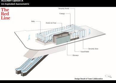 The Red Line - Light Rail Transit System