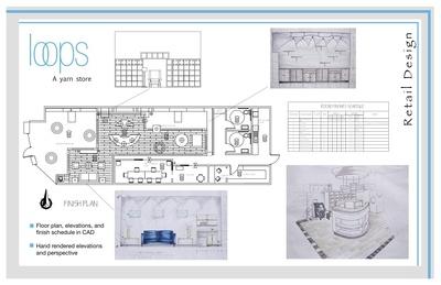 Loops- Retail Design
