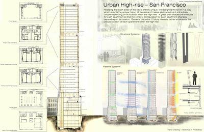 Urban High Rise - San Francisco