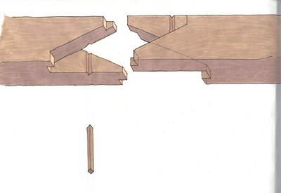 Japanese Joinery Inspired Model