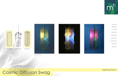 Cosmic Diffusion Swag