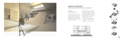 Arts District Dance Academy