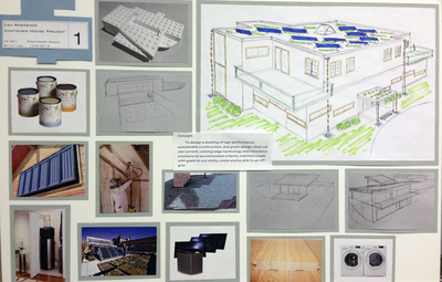 Project Container Home
