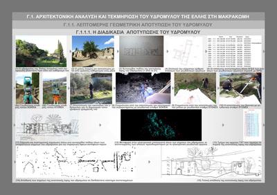 Survey of Elli's Watermill in Makrakomi, Fthiotida, Greece.