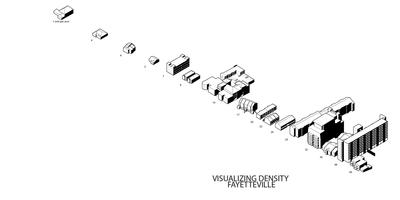 Visualizing Density: Fayetteville