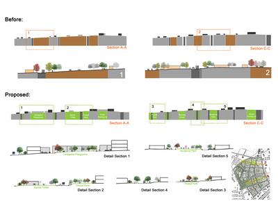 Greater Sullivan Community Design