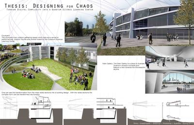 Master's Thesis: Designing for Chaos