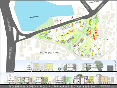 Incremental Architecture - Housing Proposal
