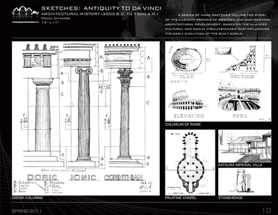 History Sketches - Antiquity to Da Vinci