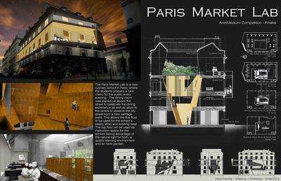 Paris Market Lab