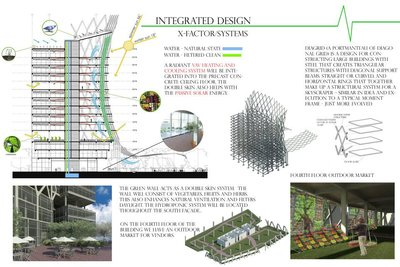 Integrated Design Competition