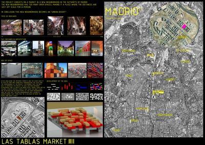 Market in Madrid