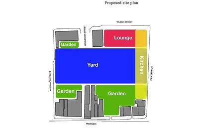 Merchant City Market Concept
