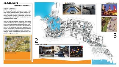 Shenzhou Peninsula development