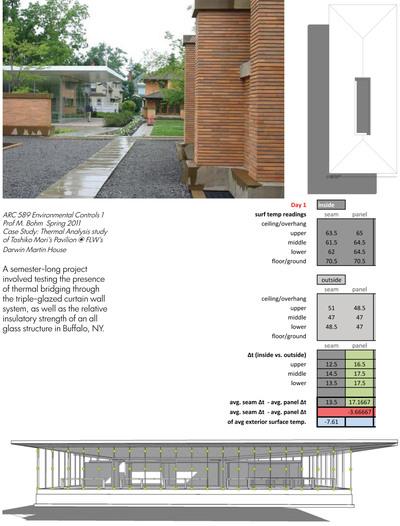 Thermal Analysis of Toshiko Mori's Visitors Pavilion