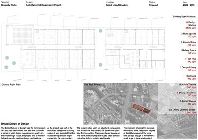 Bristol School of Design (Final Year Project)