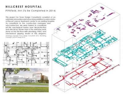 HILLCREST HOSPITAL (2013)