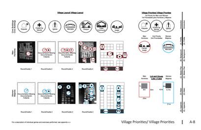 Village Exercises
