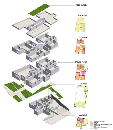 House in Erbil, Iraq | Diagrams and 3D Orthographics