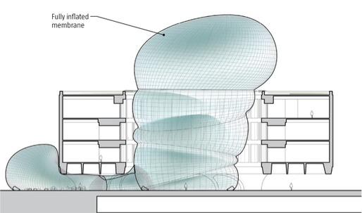 Hirshhorn 'Bubble' risks operating at a loss, internal Smithsonian report says
