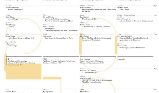Get Lectured: MIT Fall '13