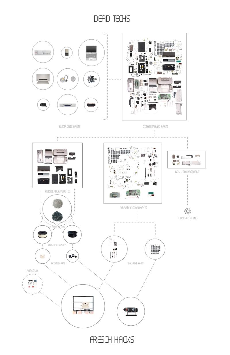2018-01-29-YMBA-01-Diagram.jpg