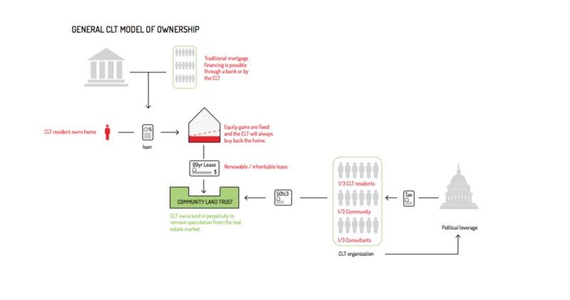CLT Model.jpg
